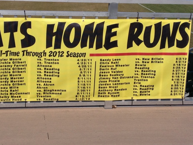 An updated banner of home runs hit into Ollie's Cheap Seats