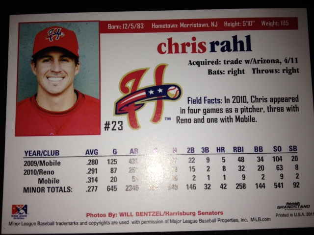 Chris Rahl - back